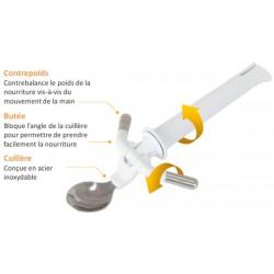 cuillère aide au repas elispoon